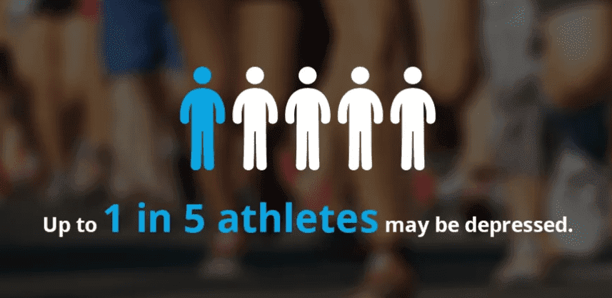 Up to 1 in 5 athletes may be depressed
